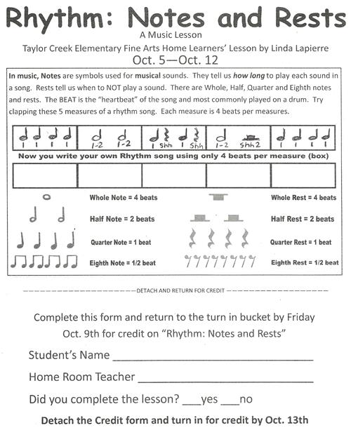 Rhythm: Notes and Rests