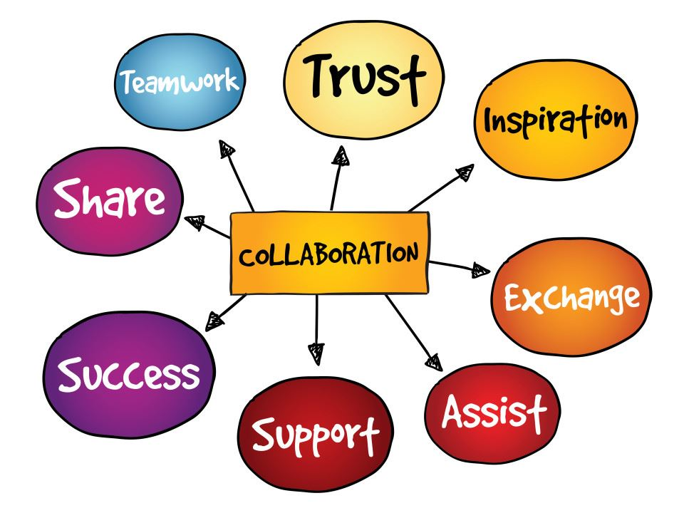 Collaborative Teaching Reaping The Benefits : Staff resources party room collaboration